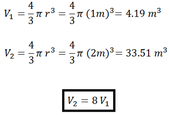 How Changes in Dimension Affect Surface Area & Volume