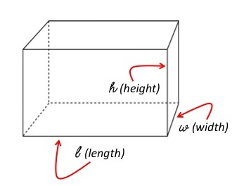 how to find the volume of a box | study.com a diagram of a search box
