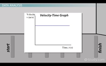 final velocity time graph for example