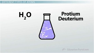 Water Contains Two Isotopes