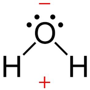 hydrogen chloride vs hydrochloric acid. Black Bedroom Furniture Sets. Home Design Ideas