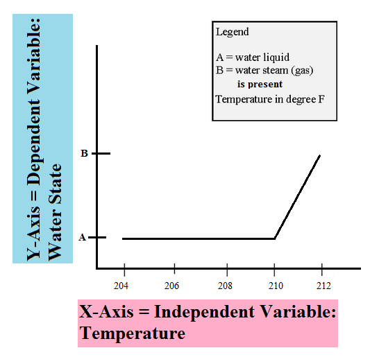 What Are Variables In Science Definition Types Examples