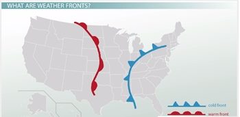 understanding weather fronts types their effect on weather