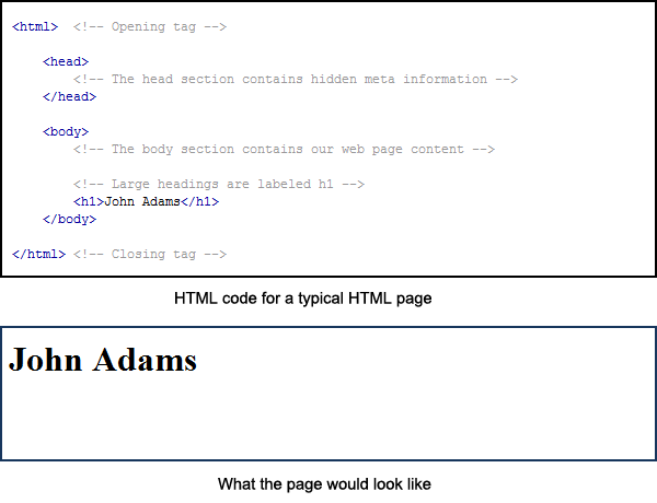 simple html example