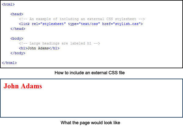 how to write internal css