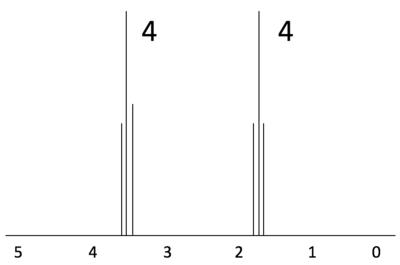 磁気 共鳴 スペクトル 核