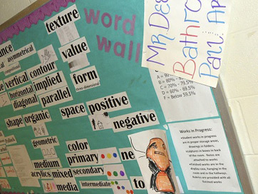 How to teach new vocabulary study art word wall bulletin board fandeluxe Gallery