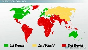 World Categories