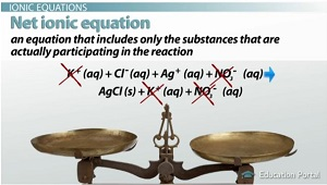 how do you write ionic equations Typically you will be asked to further dissect a chemical equation by writing not only the molecular equation, but additionally the complete ionic and net ionic equations.