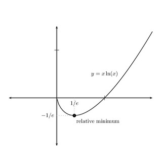 derivative and exp How to differentiate exponential functions exponential functions are a special category of functions that involve exponents that.