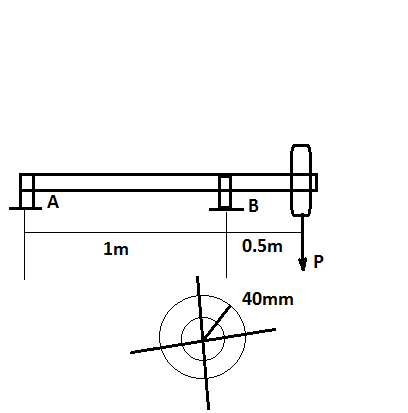 The shaft is supported by a smooth thrust bearing at A and a smooth
