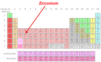 What is zirconium uses facts properties discovery study zirconium is in the group 4 and period 5 on the periodic table urtaz Gallery