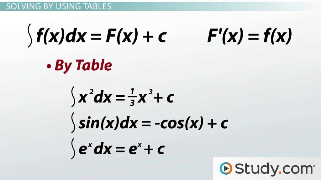 How To Use Trigonometric Substitution To Solve Integrals Video