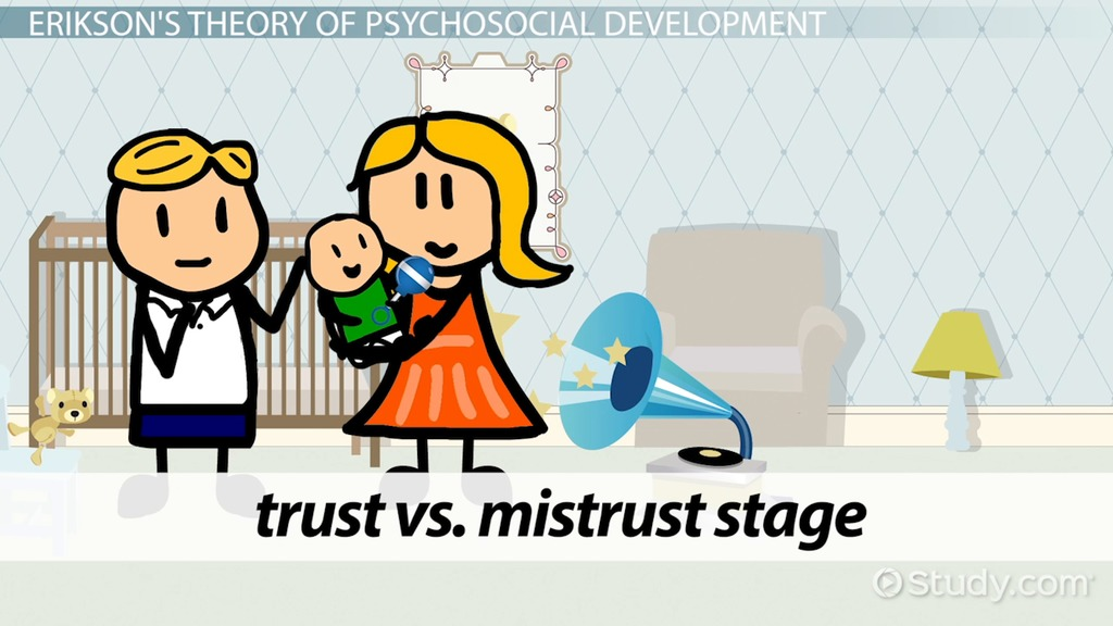 essay on trust vs mistrust There are many different theorists with several different ideas i have chosen to focus on erikson's theory of trust vs mistrust i have to strongly agree with his ideas because i believe that experiences that a person might go through as an infant can have a huge impact on their life i must say that i chose to take in serious.