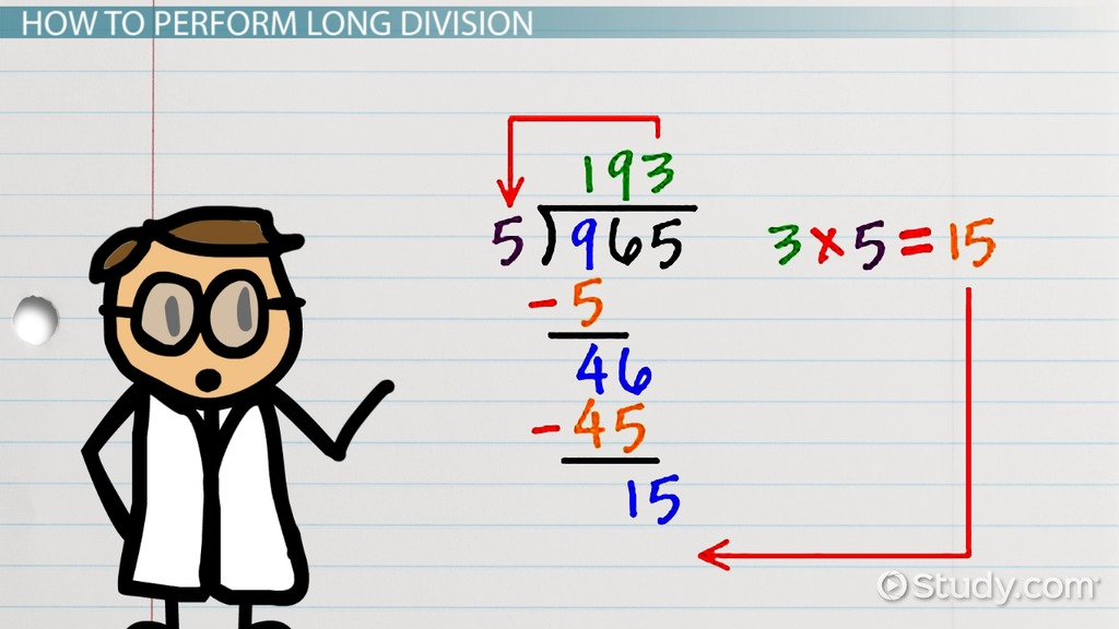 What Is Long Division Definition Examples Video Lesson