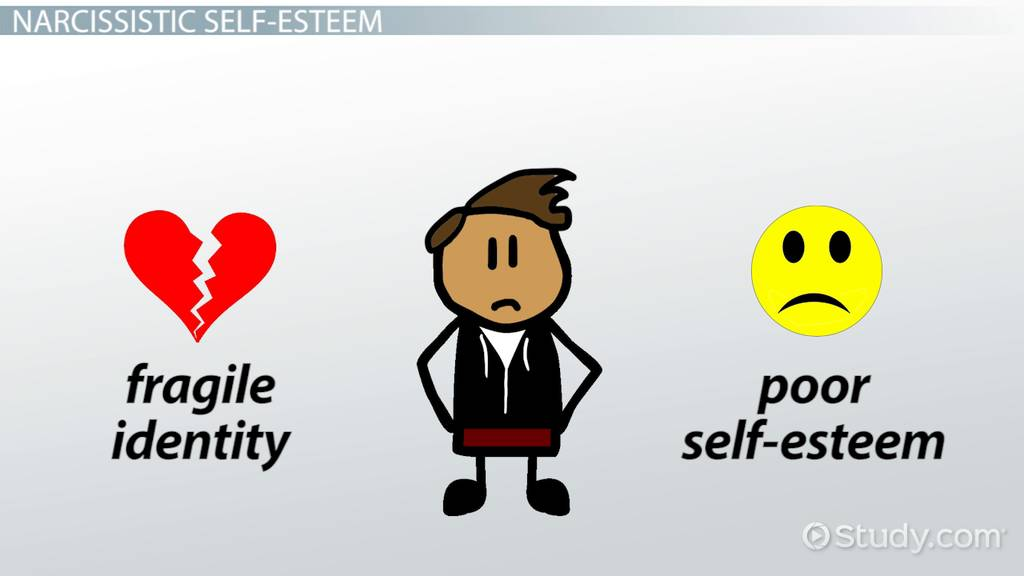 pathological narcissism  definition  u0026 symptoms