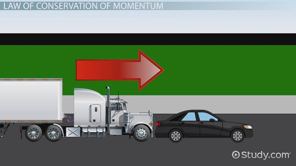 The Law Of Conservation Of Momentum Video Lesson Transcript