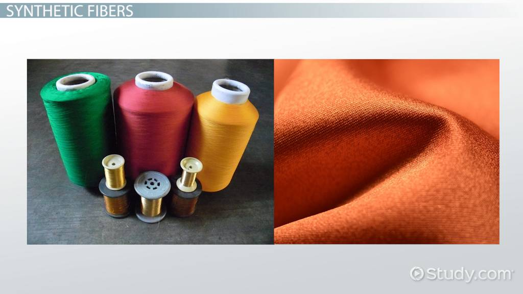 what are synthetic fibers