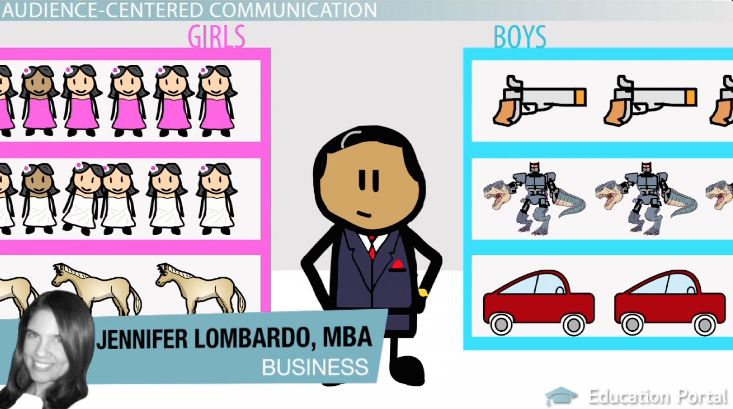 Audience-Centered Communication: Description & Effectiveness Video