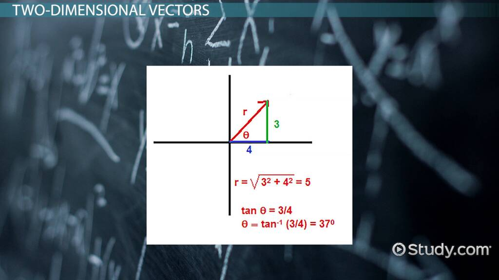 Vectors In Two Three Dimensions General Class Video Study Com