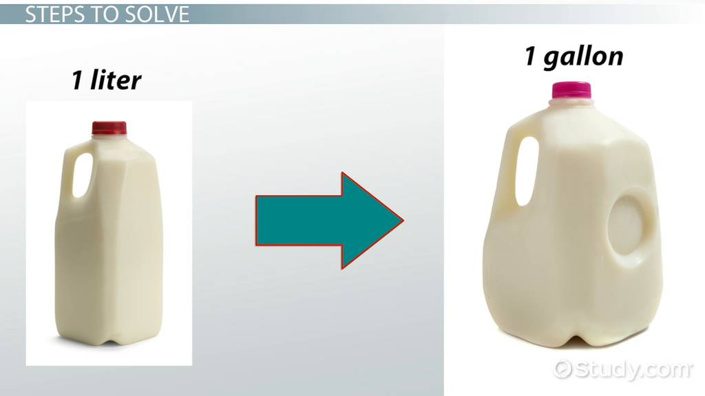 How To Convert Liters To Gallons Video Lesson Transcript Study