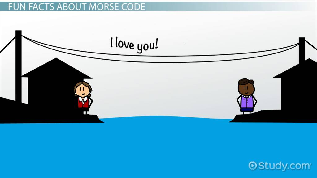 Morse Code Lesson For Kids: History, Alphabet & Facts - Video & Lesson  Transcript Study.com
