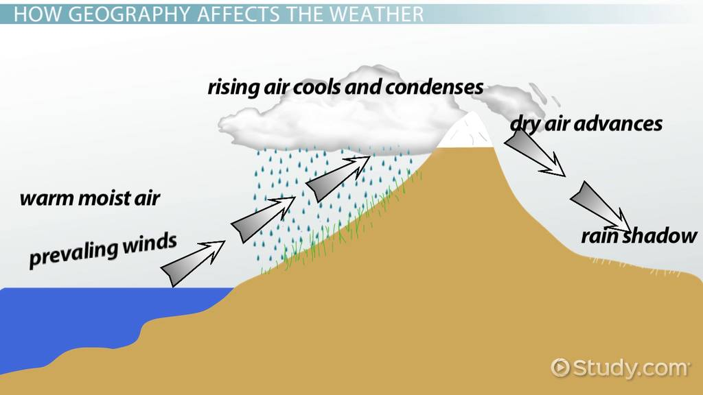 How Geography Affects the Weather - Video & Lesson Transcript ...