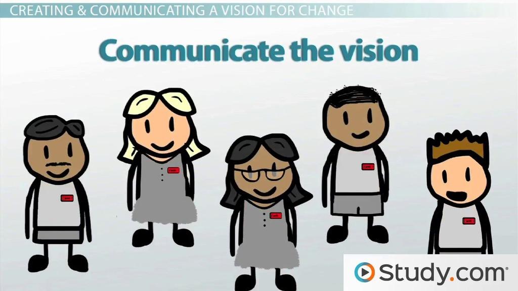 Applying Kotters 8 Step Change Model Video Lesson Transcript