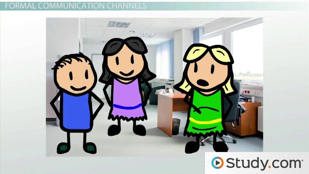 communication workplace case study