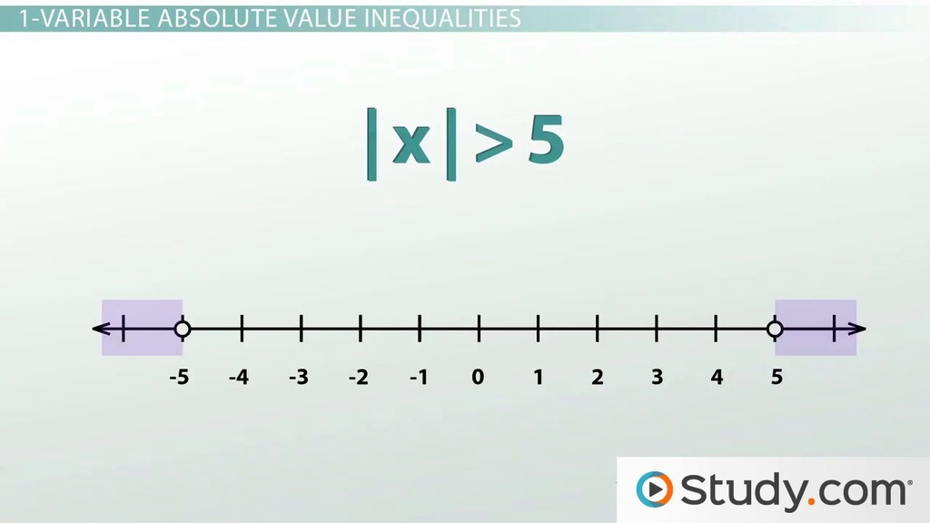 How To Solve And Graph An Absolute Value Inequality Video Lesson
