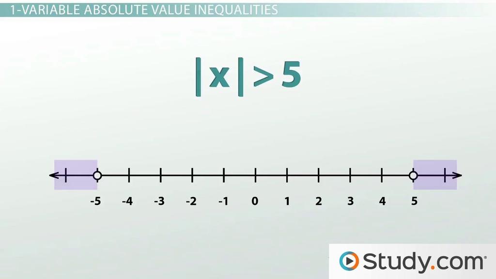 Modulus graph plotter online dating