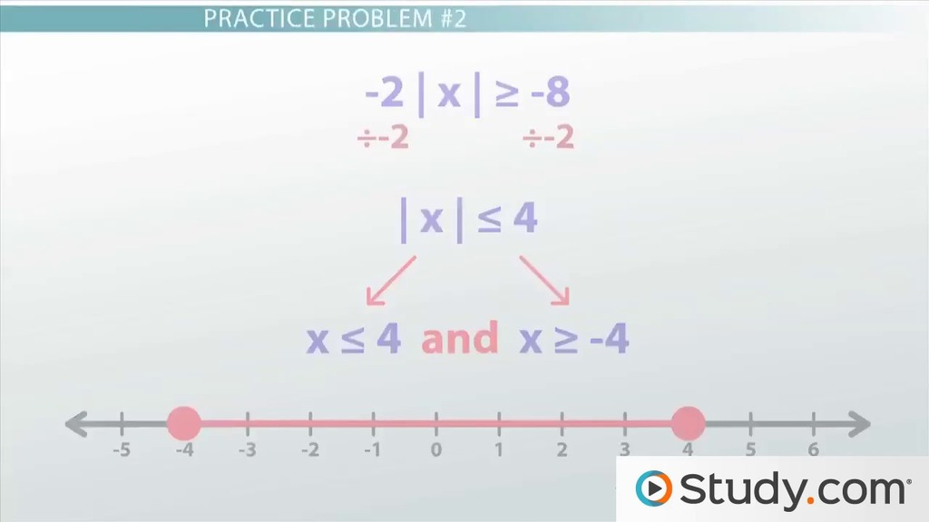 Solving And Graphing Absolute Value Inequalities Practice Problems