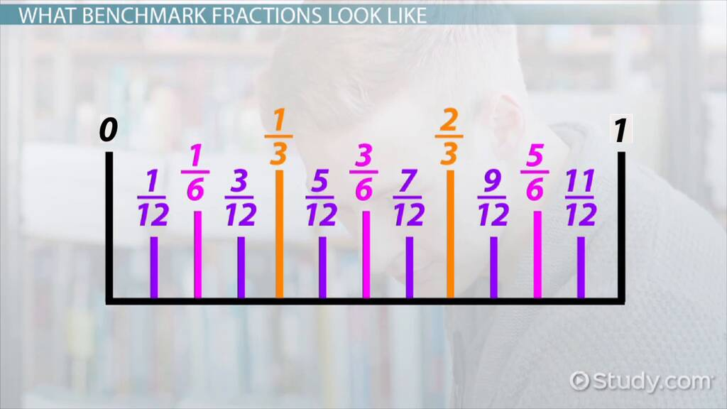 photograph about Fractions on a Number Line Game Printable referred to as What is a Benchmark Portion upon a Variety Line? - Online video