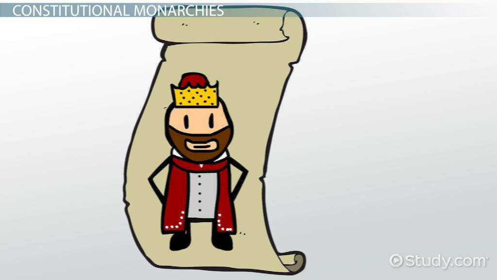 Constitutional Monarchy Definition Examples Video Lesson
