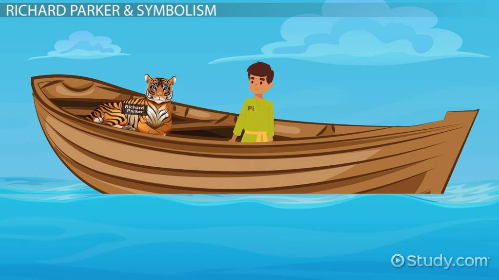Richard Parker In Life Of Pi Symbolism Analysis Significance