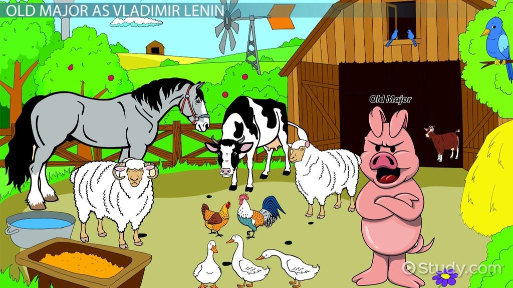 animal farm representations