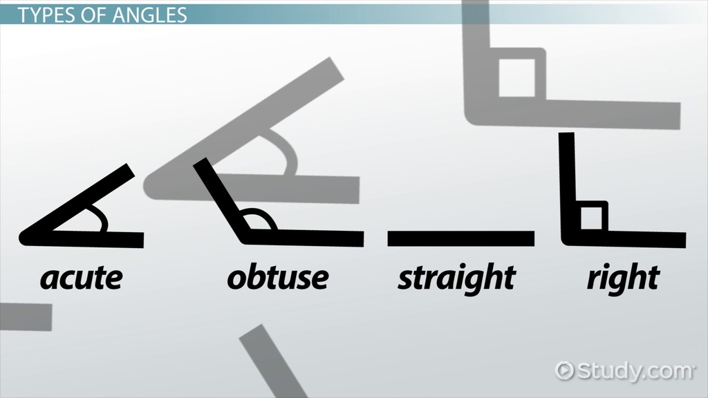 Types of Angles: Right, Straight, Acute & Obtuse - Video & Lesson ...