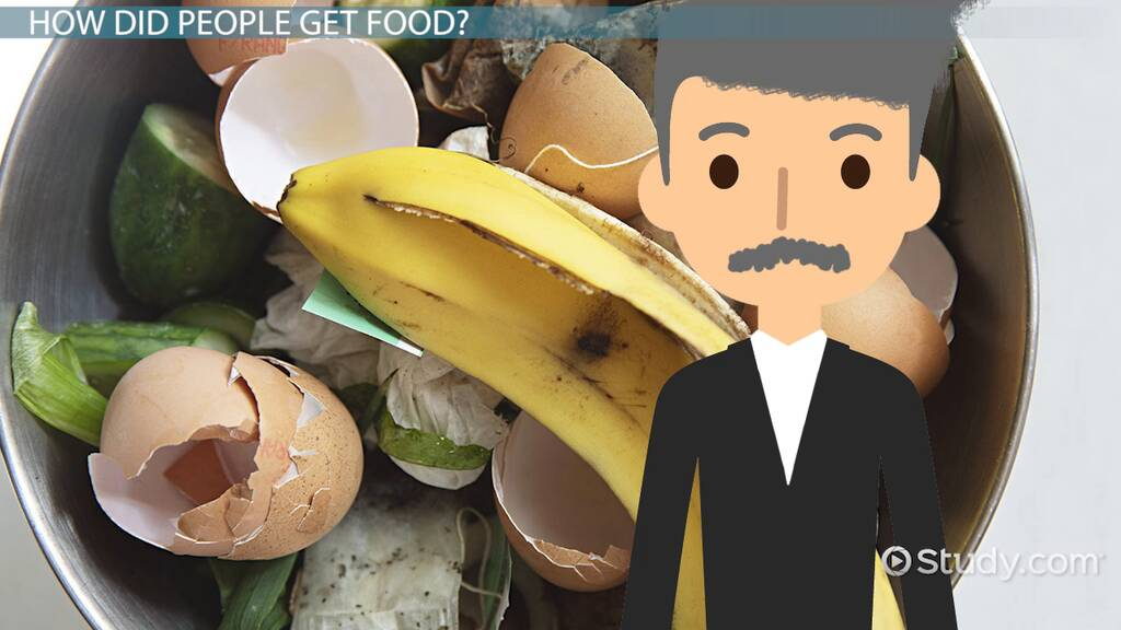 Food During The Great Depression Lesson For Kids History Class 2021 Video Study Com