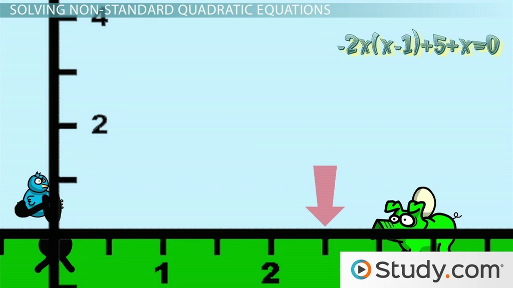 Quadratic Equations and Functions: Business Math Lesson Plans ...