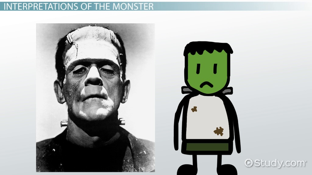 thesis statement for the monster in frankenstein Learn what students have to deal with in frankenstein research papers unveil some examples of thesis statement which will guide students in their frankenstein research paper writing.