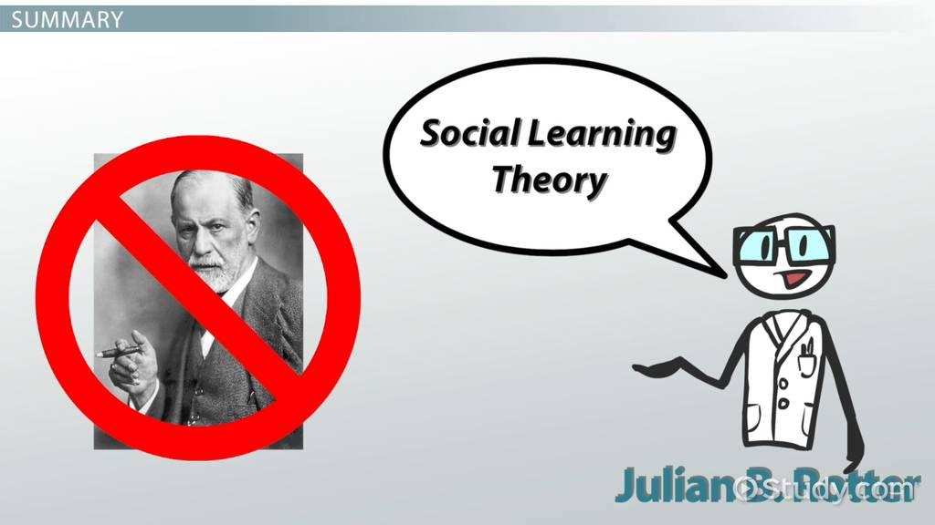 Julian b rotter social learning theory locus of control video julian b rotter social learning theory locus of control video lesson transcript study fandeluxe Gallery