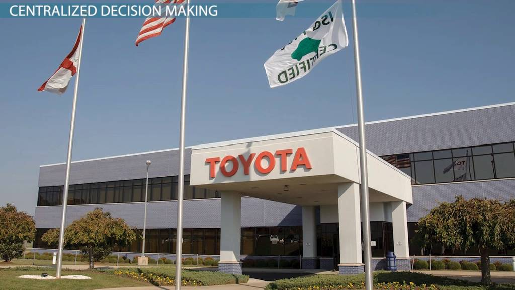 toyota stp analysis Internal analysis of toyota shows that the company has a strong competitive position and has resources to fight the battle details can be found in chapter.