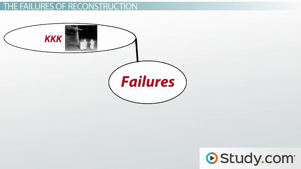 Reconstruction Period Goals Success And Failures Video Lesson