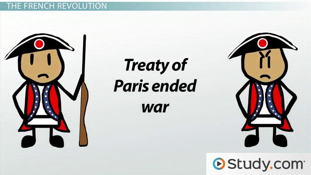 The French Revolution Jay Treaty And Treaty Of San Lorenzo Video