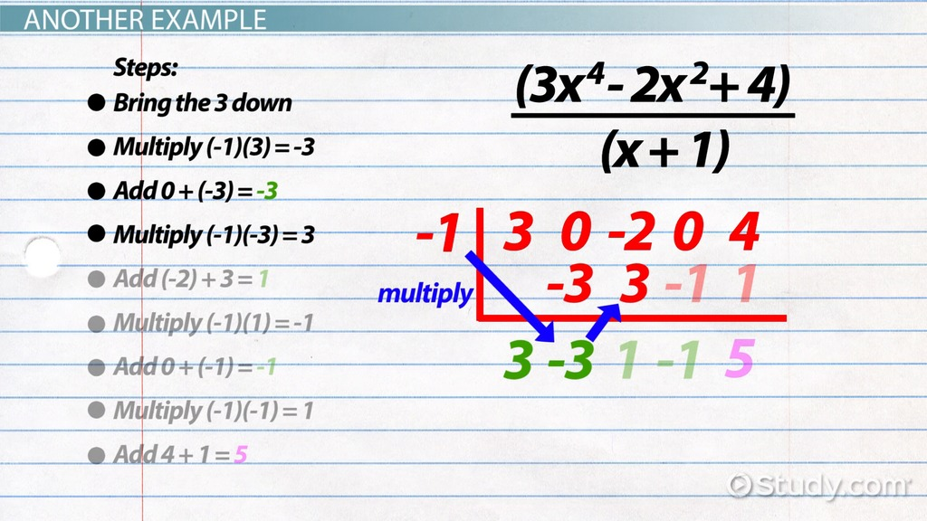 synthetic division  definition  steps  u0026 examples