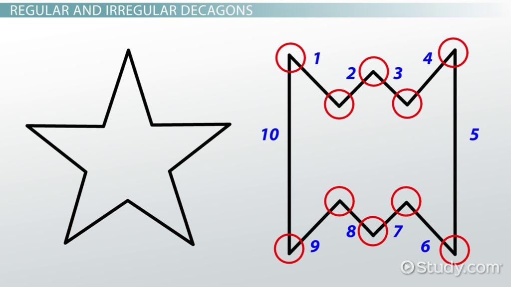 Decagon definition shape video lesson transcript study ccuart Choice Image