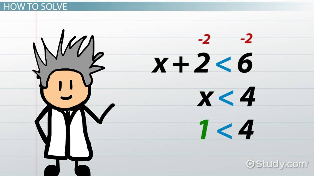 Linear Inequality: Solving, Graphing & Problems - Standardized Tests Class  [2021 Video] Study.com