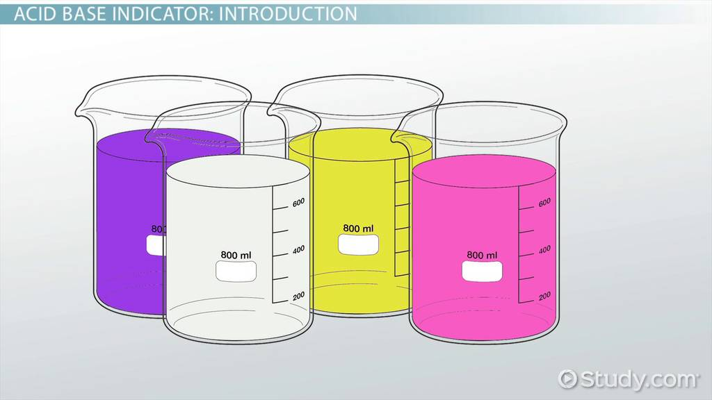 Acid Base Indicator Definition Concept Video Lesson