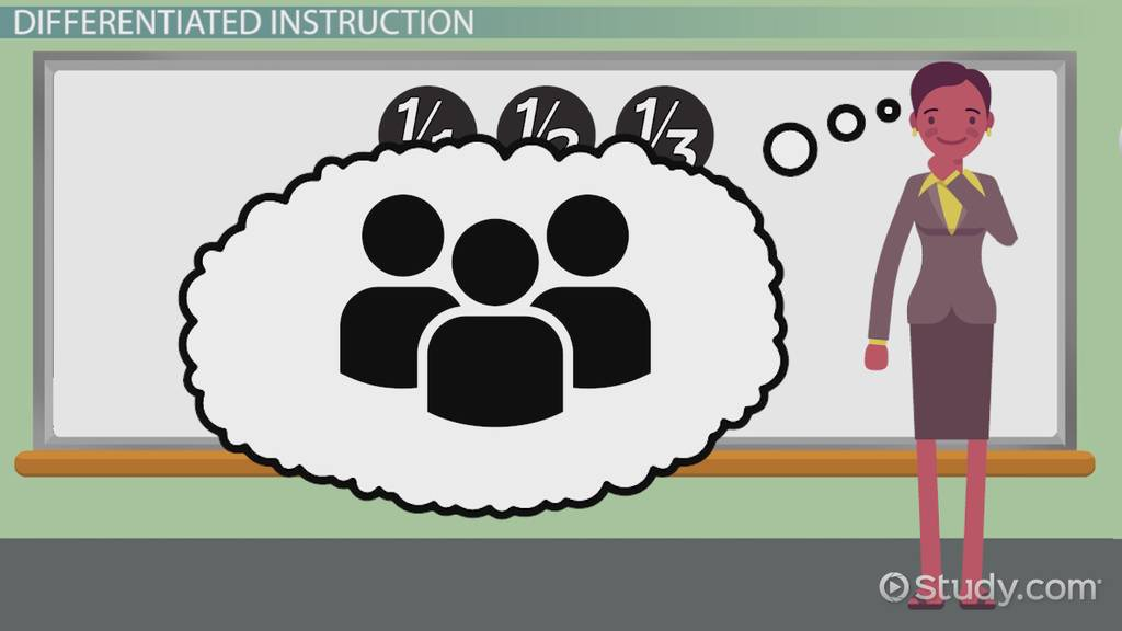 How To Differentiate Math Instruction