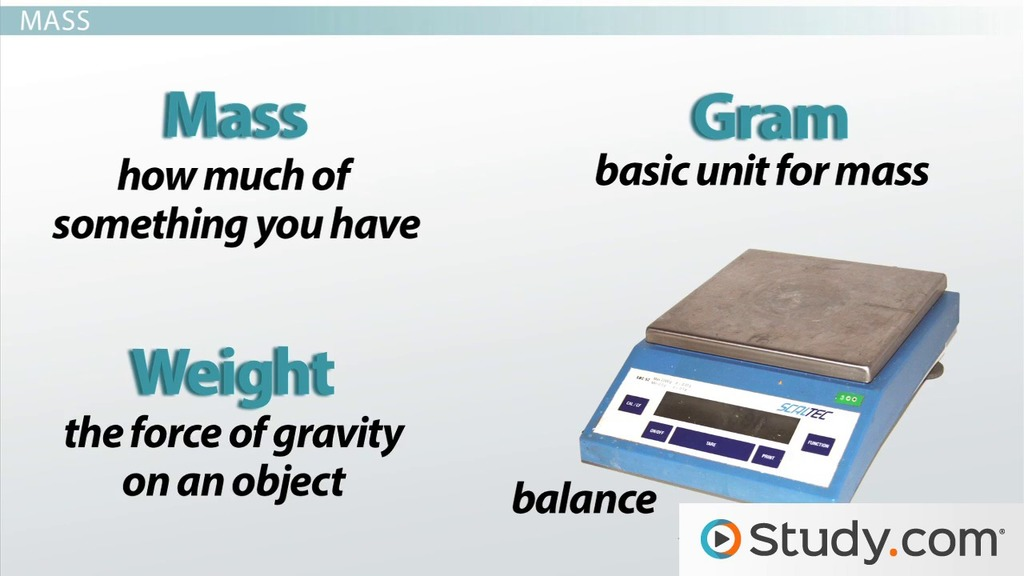 The Metric System Units And Conversion Video Lesson Transcript